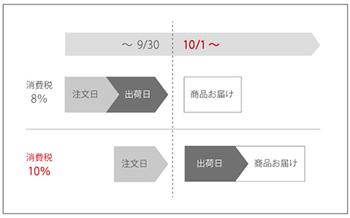 増税図.jpg