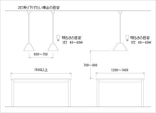 テーブルに対しての明るさの目安2.jpg