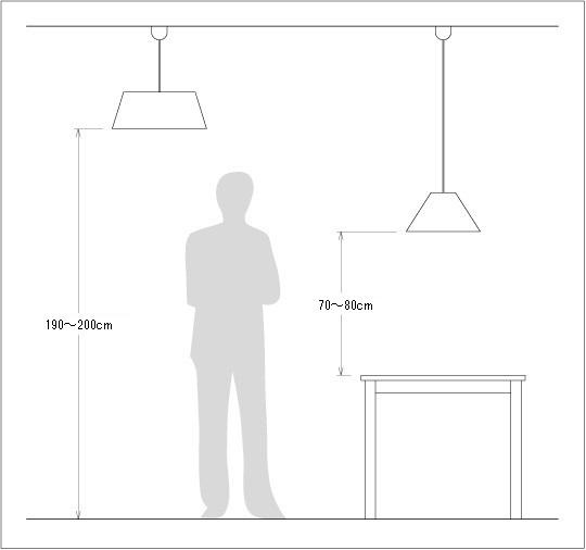 ペンダント照明吊り高さ.jpg