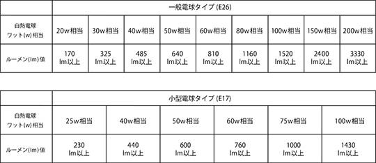 lm_comparison.jpg